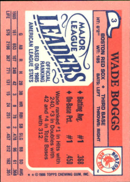 1986 Topps Mini Leaders #3 Wade Boggs back image