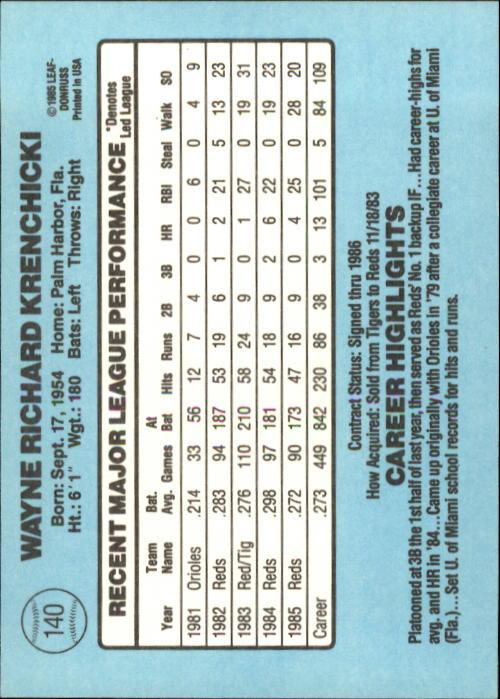 1986 Donruss #140 Wayne Krenchicki back image