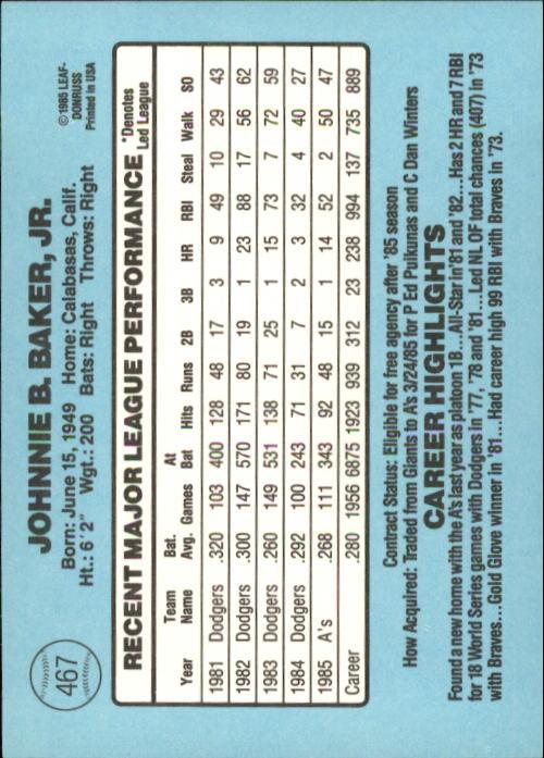 1986 Donruss #467 Dusty Baker back image