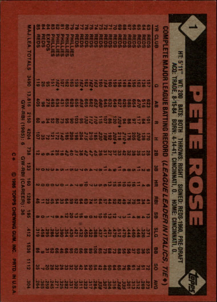 1986 Topps #1 Pete Rose back image