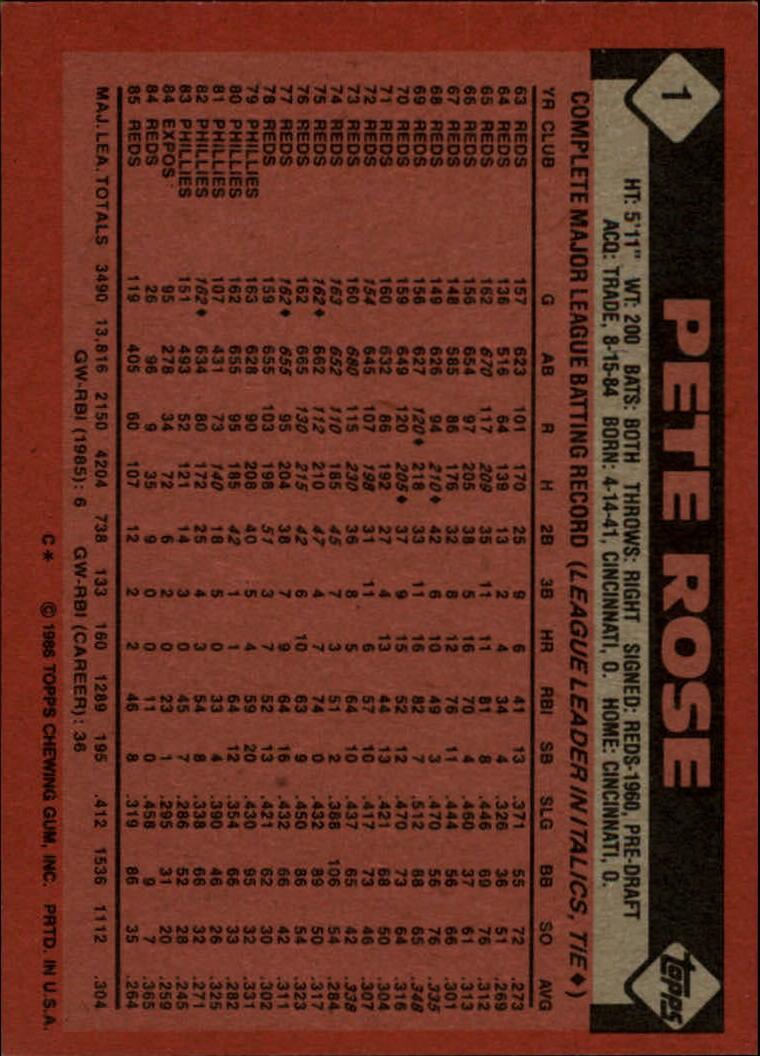 1986 Topps #1 Pete Rose back image