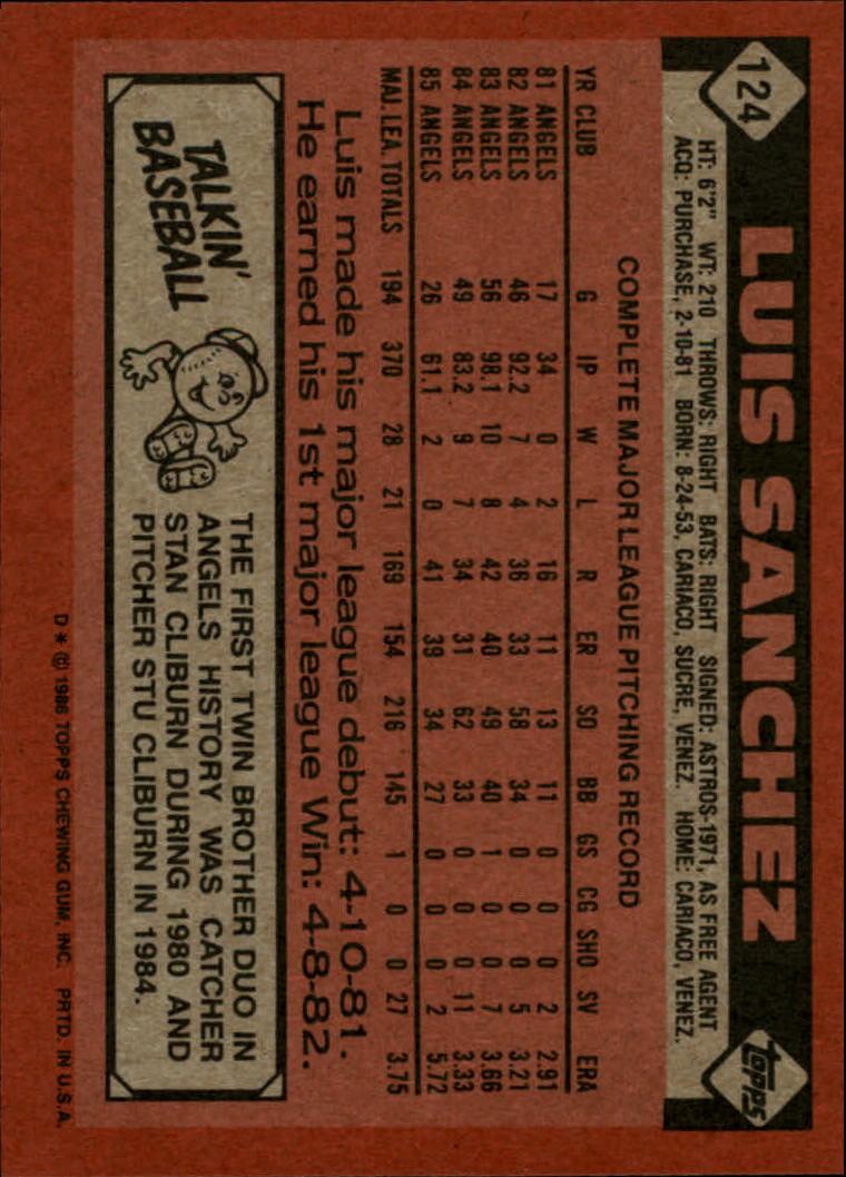 1986 Topps #124 Luis Sanchez back image