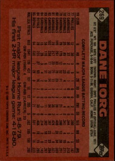 1986 Topps #269 Dane Iorg back image