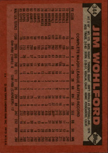 1986 Topps #344 Jim Wohlford back image