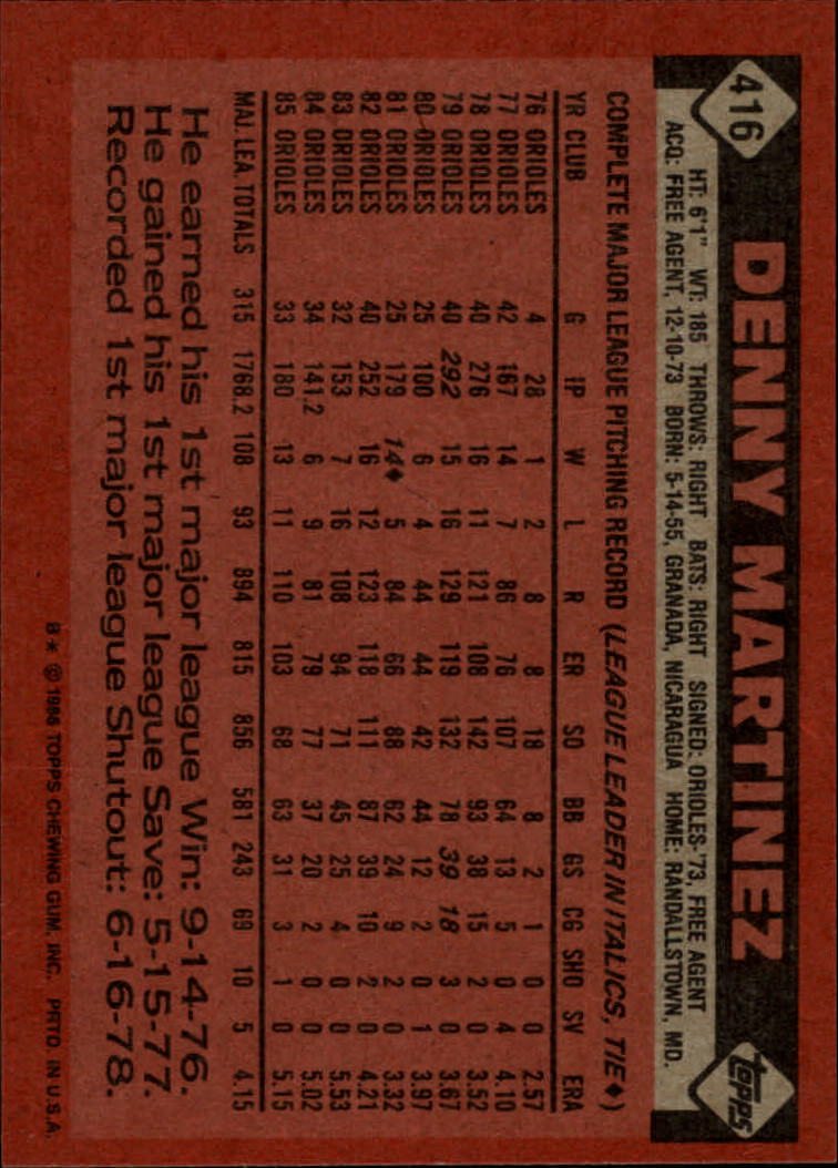 1986 Topps #416 Dennis Martinez back image