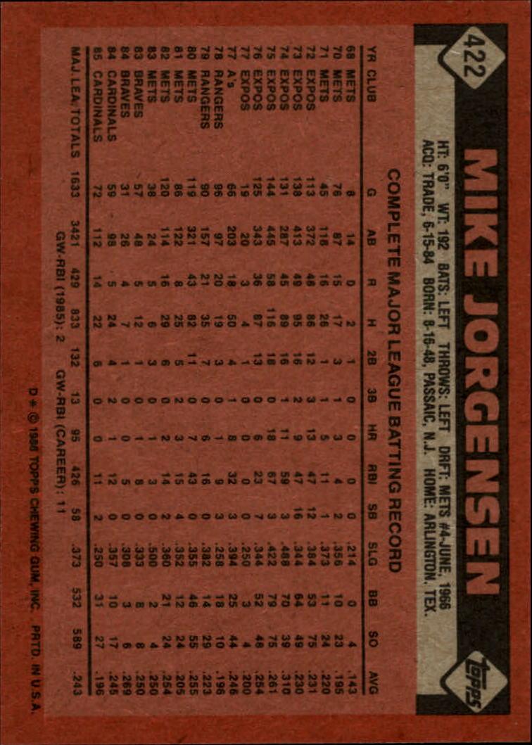 1986 Topps #422 Mike Jorgensen back image