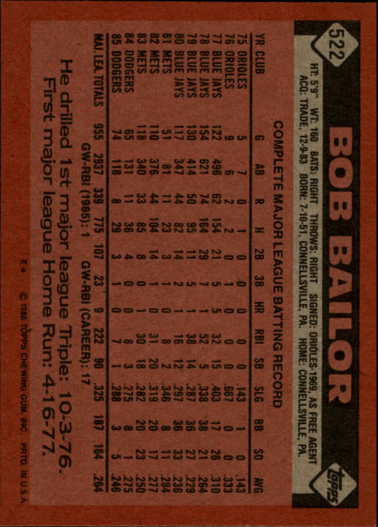 1986 Topps #522 Bob Bailor back image