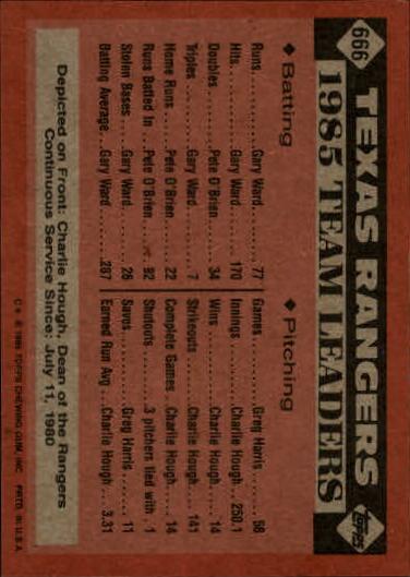 1986 Topps #666 Rangers Leaders/Charlie Hough back image