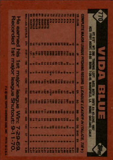 1986 Topps #770 Vida Blue back image