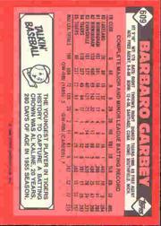 1986 Topps Tiffany #609 Barbaro Garbey back image