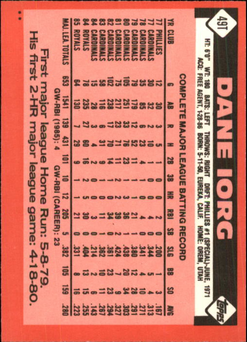 1986 Topps Traded #49T Dane Iorg back image