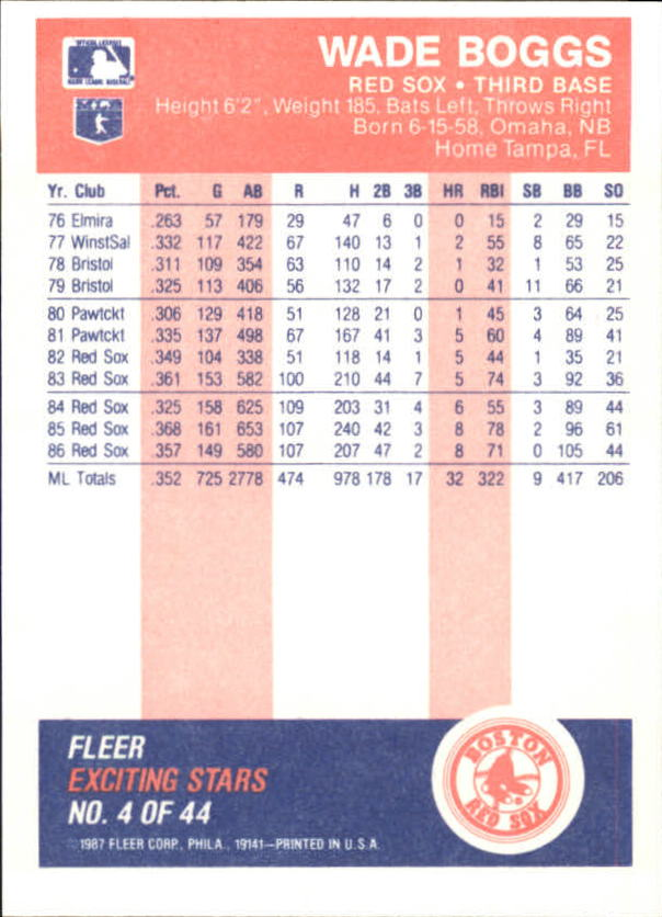1987 Fleer Exciting Stars #4 Wade Boggs back image