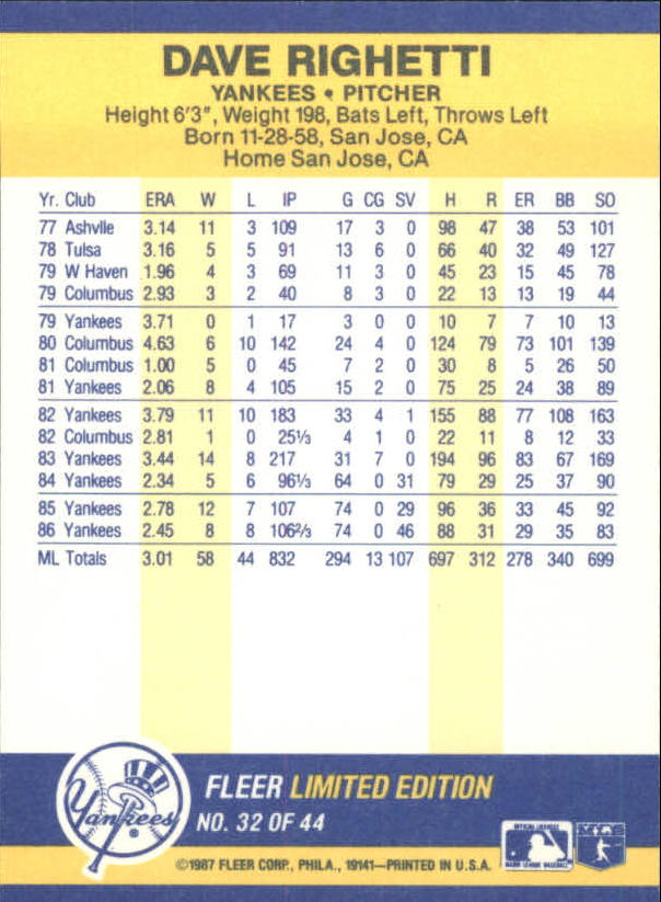 1987 Fleer Record Setters #32 Dave Righetti back image