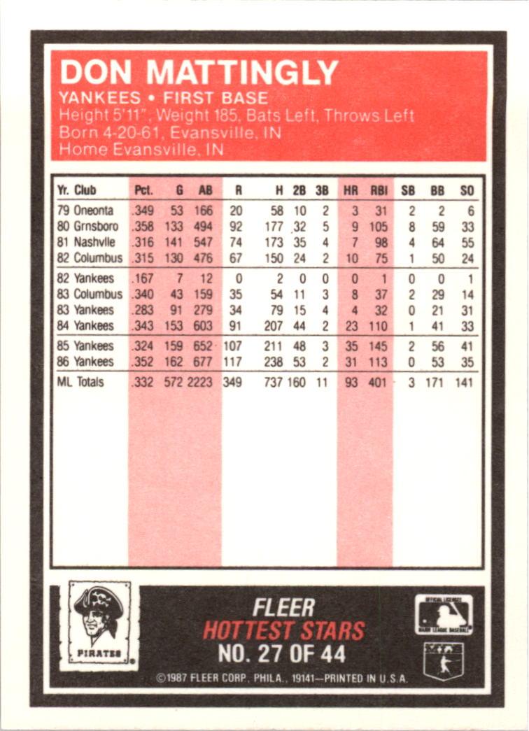 1987 Fleer Hottest Stars #27 Don Mattingly UER back image