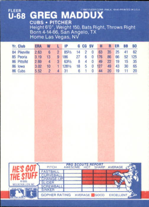 1987 Fleer Update #68 Greg Maddux XRC back image
