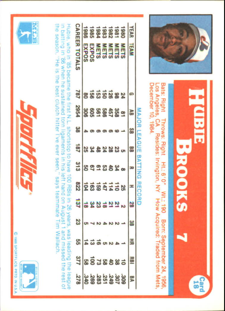 1987 Sportflics #18 Hubie Brooks back image