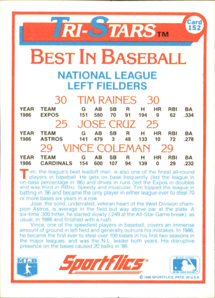 1987 Sportflics #152 Tri-Stars Raines/Cruz/Coleman back image