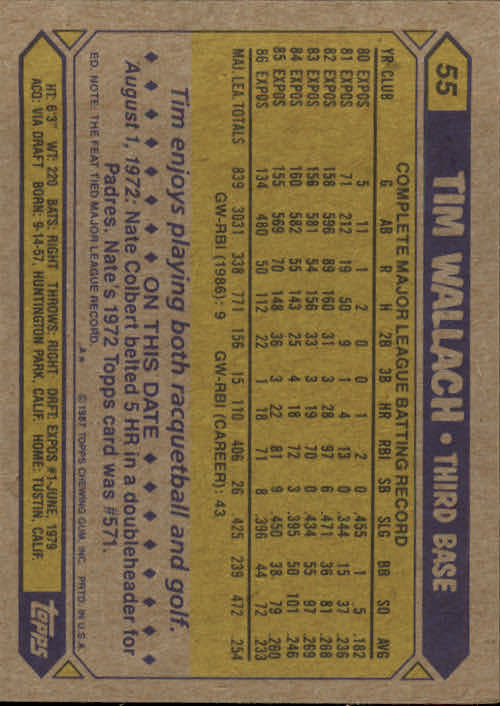 1987 Topps #55 Tim Wallach back image