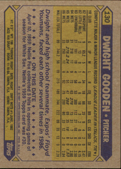 1987 Topps #130 Dwight Gooden back image
