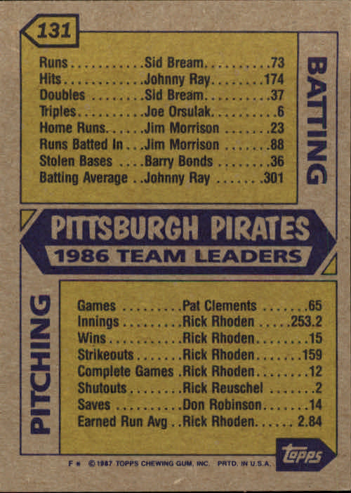 1987 Topps #131 Pirates Team/(Sid Bream and/Tony Pena) back image