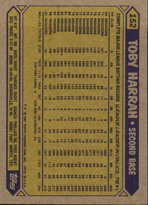 1987 Topps #152 Toby Harrah back image