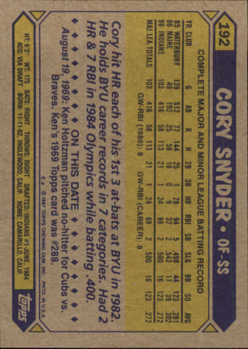1987 Topps #192 Cory Snyder back image