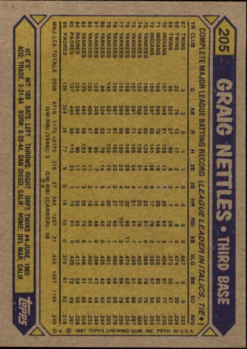 1987 Topps #205 Graig Nettles back image