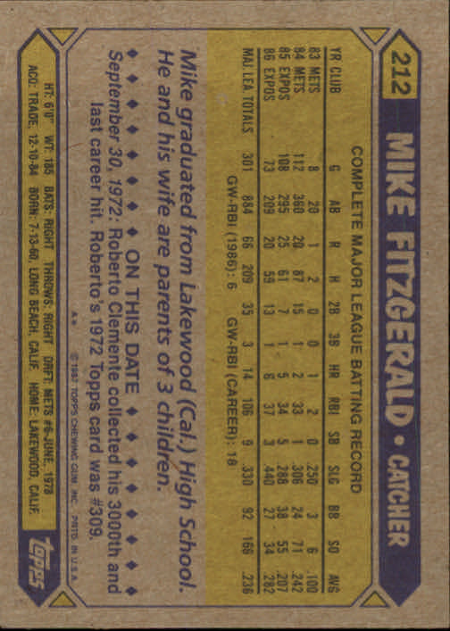 1987 Topps #212 Mike Fitzgerald back image