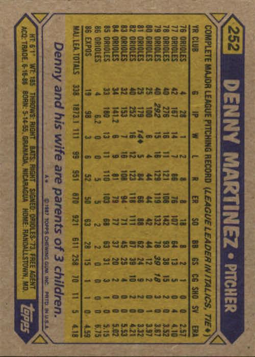 1987 Topps #252 Dennis Martinez back image