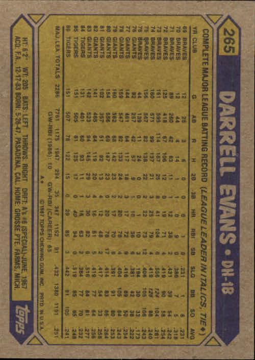 1987 Topps #265 Darrell Evans back image