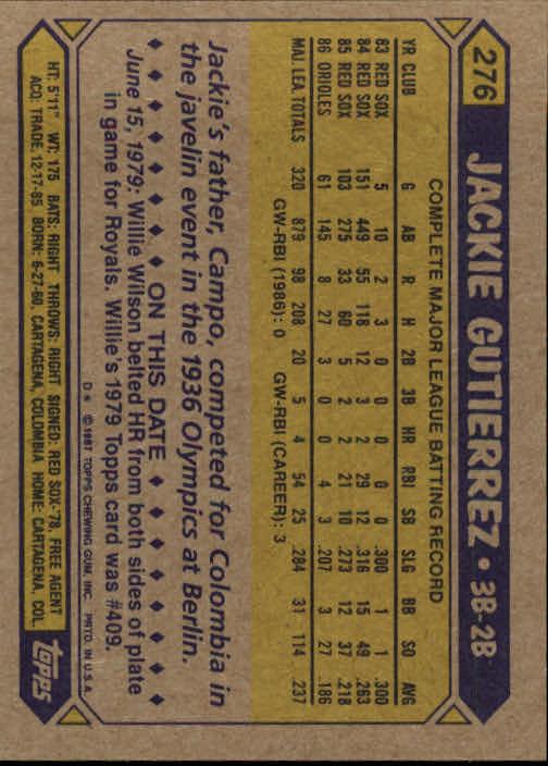 1987 Topps #276 Jackie Gutierrez back image