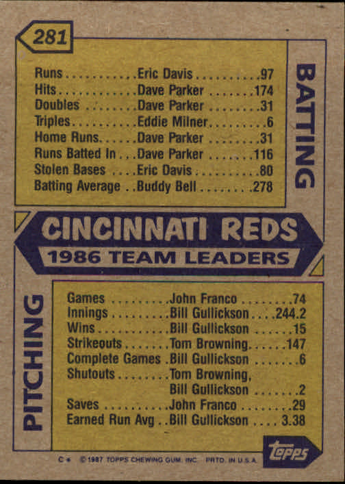 1987 Topps #281 Reds TL/Rose back image