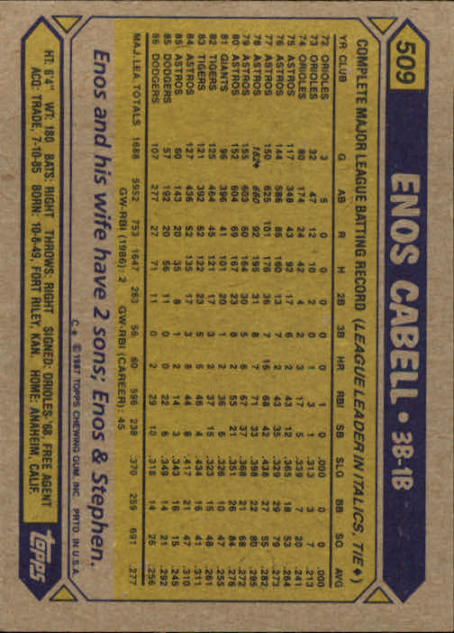 1987 Topps #509 Enos Cabell back image