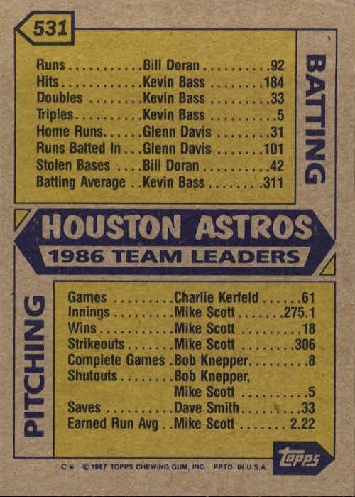 1987 Topps #531 Astros TL/Y.Berra back image