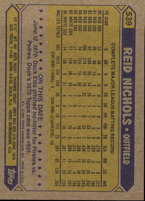 1987 Topps #539 Reid Nichols back image
