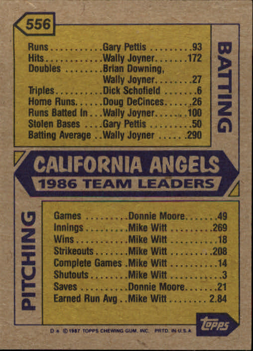 1987 Topps #556 Angels Team/(Rene Lachemann CO&/Mike Witt& and/ back image