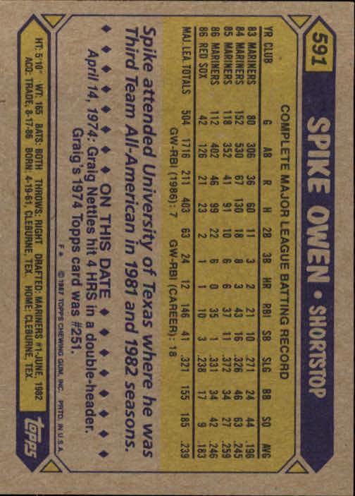 1987 Topps #591 Spike Owen back image