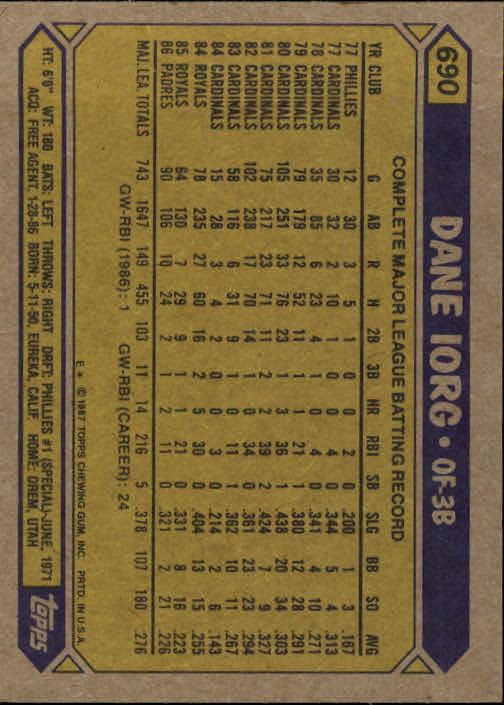 1987 Topps #690 Dane Iorg back image