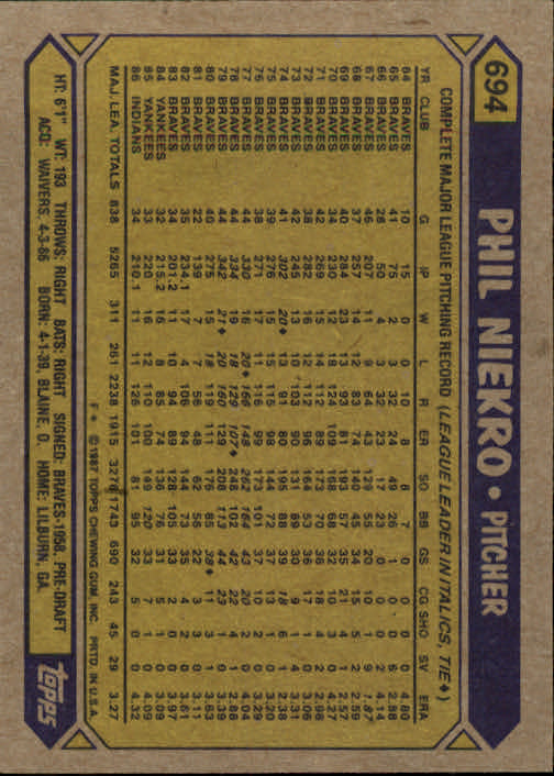 1987 Topps #694 Phil Niekro back image