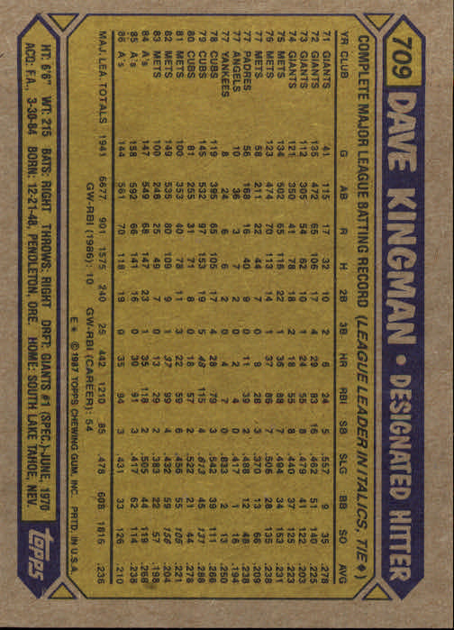 1987 Topps #709 Dave Kingman back image