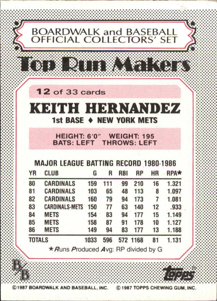 1987 Boardwalk and Baseball #12 Keith Hernandez back image