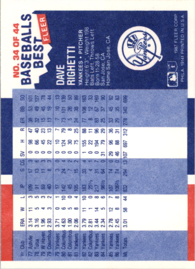 1987 Fleer Sluggers/Pitchers #34 Dave Righetti back image
