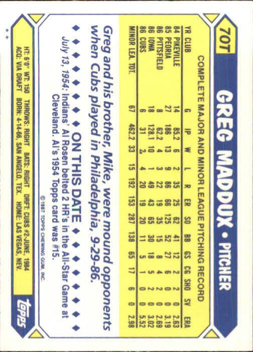 1987 Topps Traded #70T Greg Maddux XRC back image