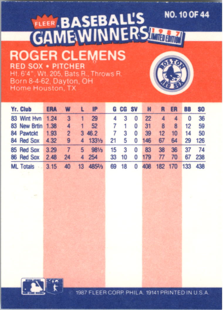 1987 Fleer Game Winners #10 Roger Clemens back image