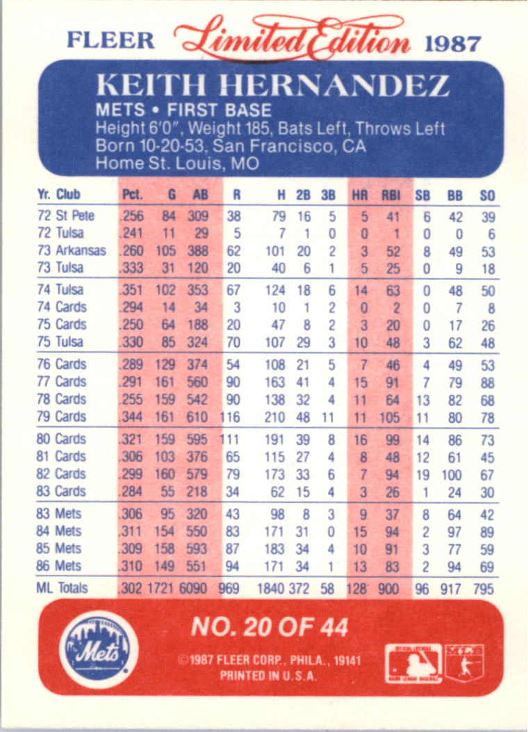 1987 Fleer Limited Edition #20 Keith Hernandez back image