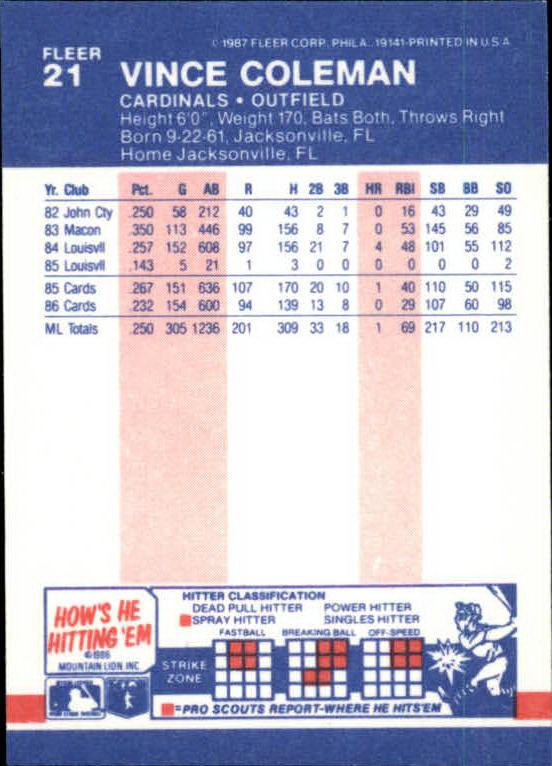 1987 Fleer Mini #21 Vince Coleman back image