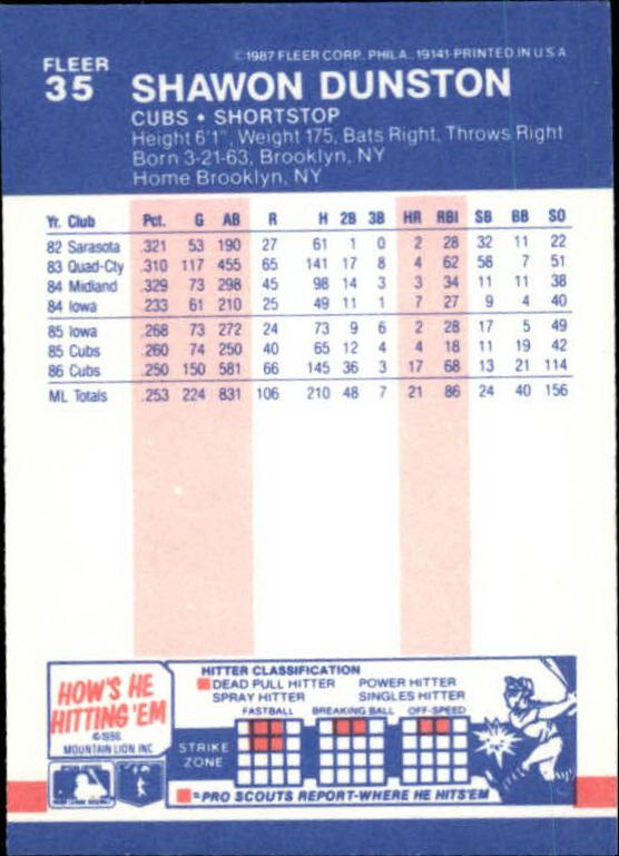 1987 Fleer Mini #35 Shawon Dunston back image