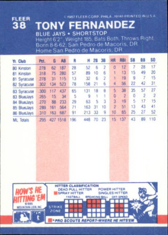 1987 Fleer Mini #38 Tony Fernandez back image