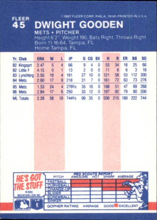 1987 Fleer Mini #45 Dwight Gooden back image