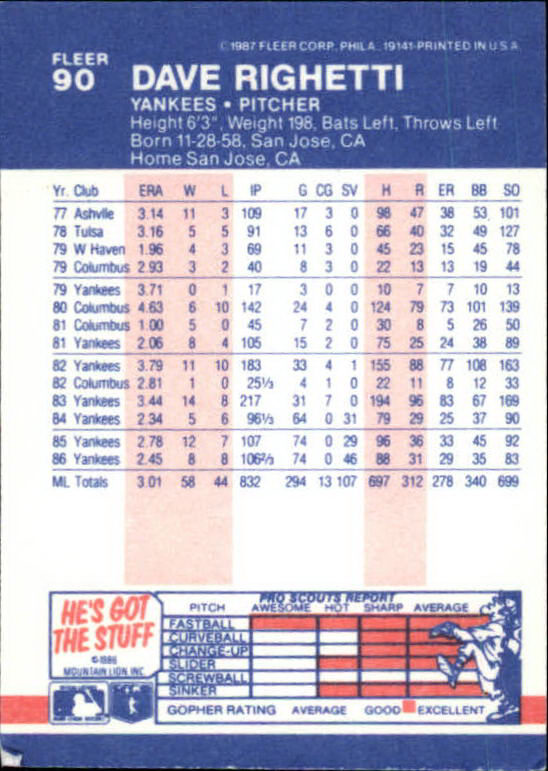 1987 Fleer Mini #90 Dave Righetti back image